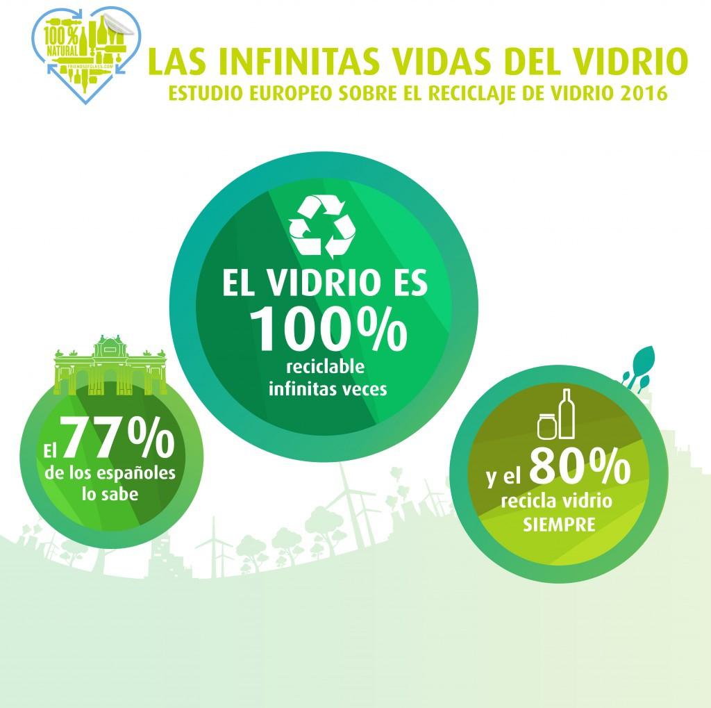 Infografía-Reciclaje-1024x1019