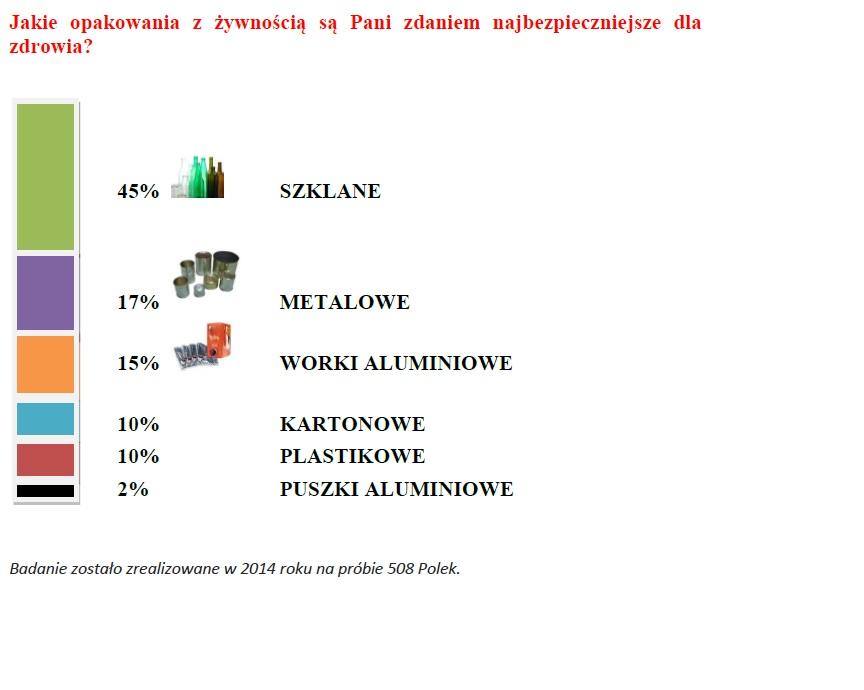 Polki stawiają na JAKOŚĆ życia!