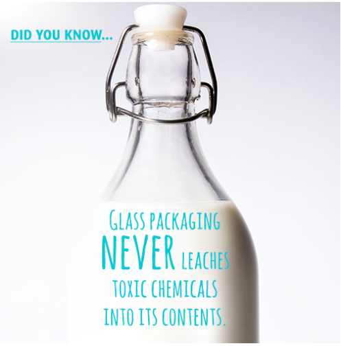 Glass and Milk – the Perfect Partnership